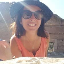 Maëlle - Uživatelský profil
