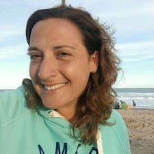Profil korisnika Maria Sol