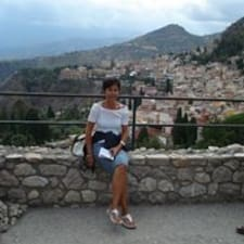 Профіль користувача Rossana