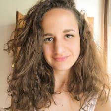 Marta Rachele - Profil Użytkownika