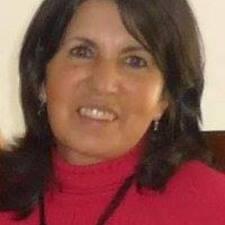 Carmelita felhasználói profilja