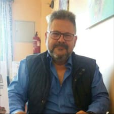 Juan Antonio Brukerprofil