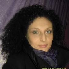 Profilo utente di Santina