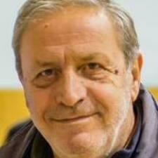 Profil korisnika Δημήτριος
