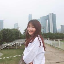 俏汶 - Uživatelský profil