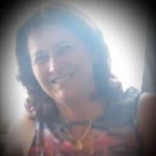 Profil korisnika Maria Elisa