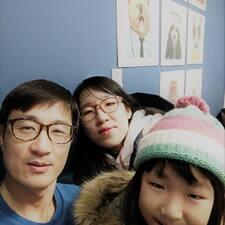 Gebruikersprofiel Sungtai