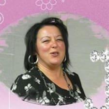 Profil Pengguna Jacynthe