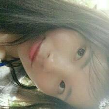 Profil korisnika Wishxn