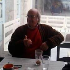 Profil korisnika Δημητρης