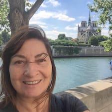 Noemi Esther User Profile