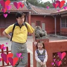 Profil utilisateur de Chunghung