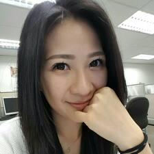 Profil Pengguna Chia