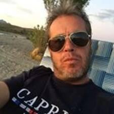 Profil utilisateur de Mariano Adolfo