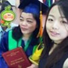 Профиль пользователя Duong Ha Van