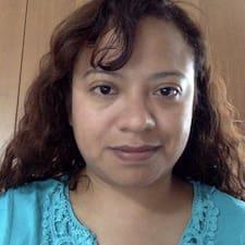 Profil utilisateur de Nicté