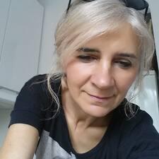 Elżbieta - Profil Użytkownika