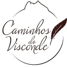 Caminhos的用戶個人資料