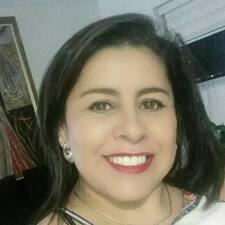 โพรไฟล์ผู้ใช้ Luz Elena
