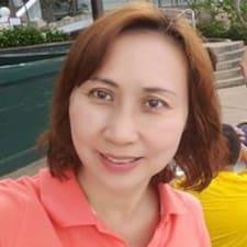 Sit Mee User Profile