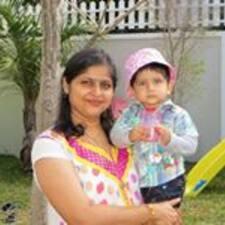Profil korisnika Pratima