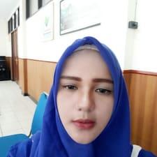 Profil utilisateur de Dika