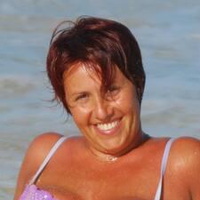 Profil Pengguna Agata Doriana