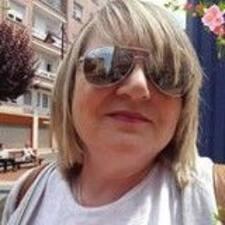 Maria Aranzazu User Profile
