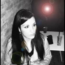 Graziana - Profil Użytkownika