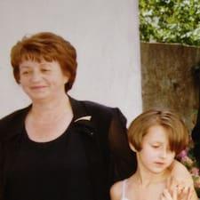 Profil Pengguna Slavica