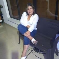 Yolanda - Uživatelský profil