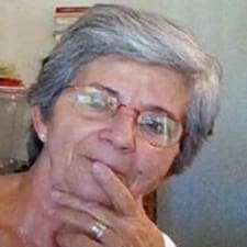 Flavia A. User Profile