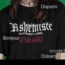 Профиль пользователя Ookami