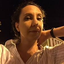 Profil Pengguna Tanya