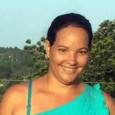 Anyeley - Profil Użytkownika