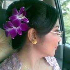 Profil utilisateur de Sunyasmi