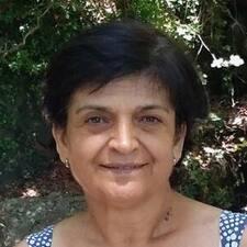 Profil korisnika Kyriaki