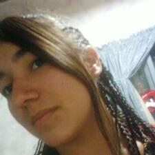 Claudia Inés - Profil Użytkownika