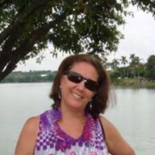 Mônica - Uživatelský profil
