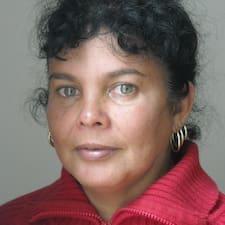 Profilo utente di Juan Y Dianelis
