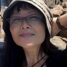 Mitsuko felhasználói profilja