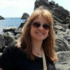 โพรไฟล์ผู้ใช้ María Ofelia