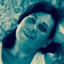 Adriana Elba - Uživatelský profil