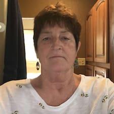 Kathy Naudotojo profilis