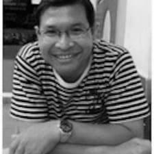 Profil utilisateur de Agung