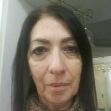 Profil korisnika Suzi Meri  De