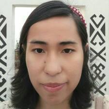 Amalina Brukerprofil