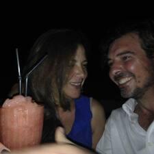 Paulo And Maria - Profil Użytkownika