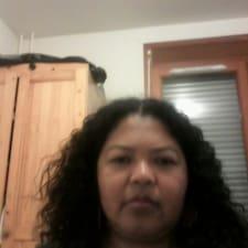 Jany felhasználói profilja