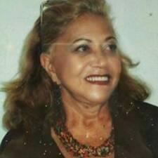 Alcina User Profile